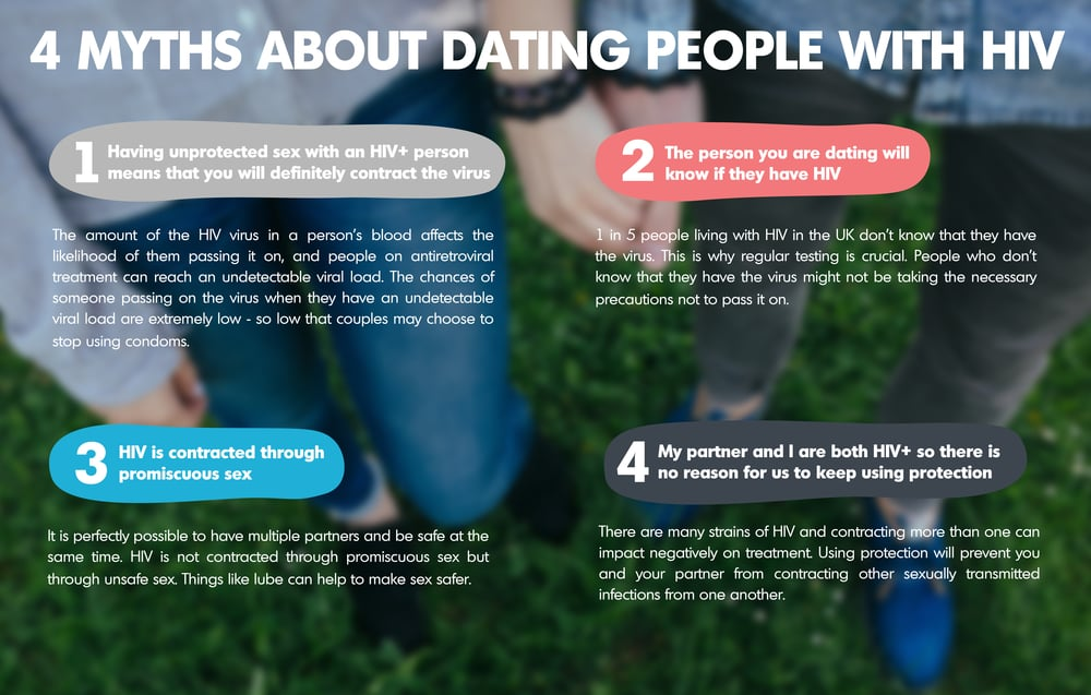 4 myths about dating people with HIV
