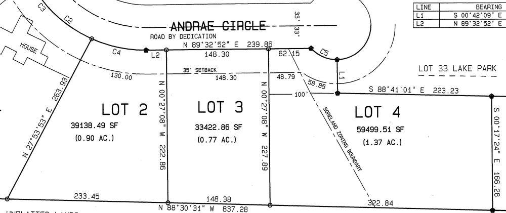 Andrae Circle