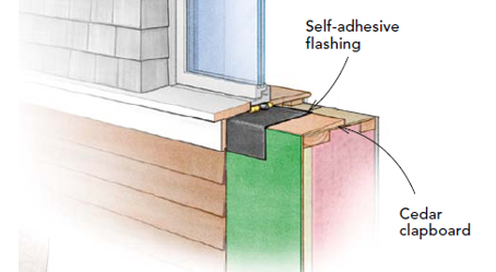 Cedar, Air sealing, Foam in SIll.jpg