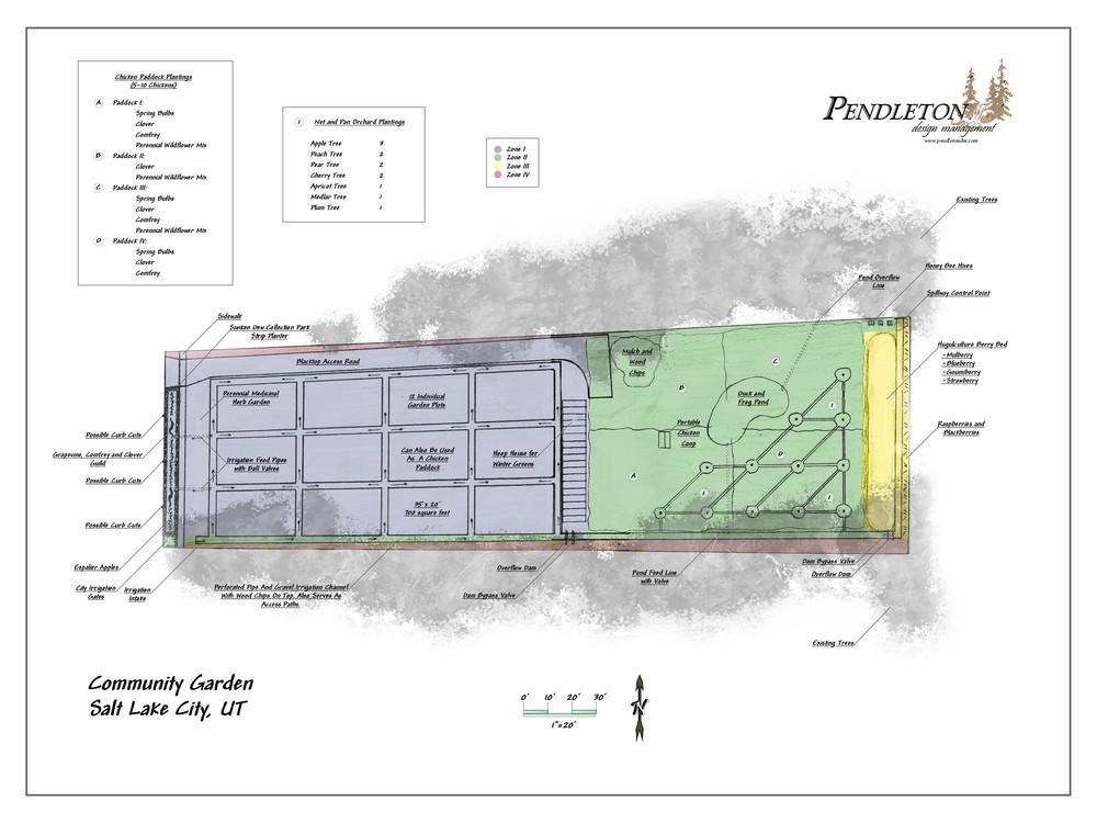Blog Pendleton Design Management