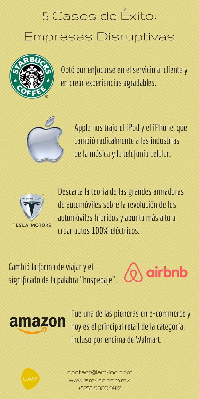 5 Casos de Empresas Disruptivas