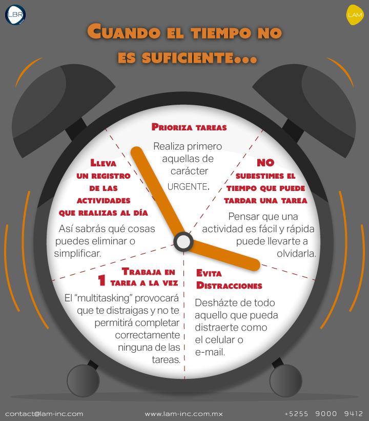 Cómo Administrar Tiempos