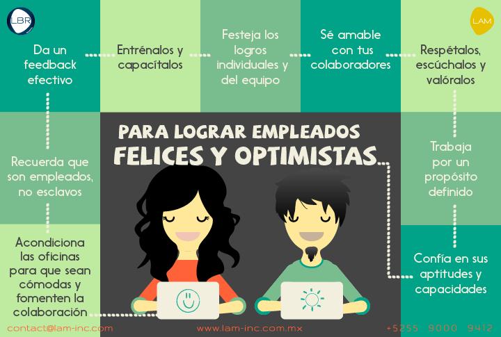 Empleados Optimistas