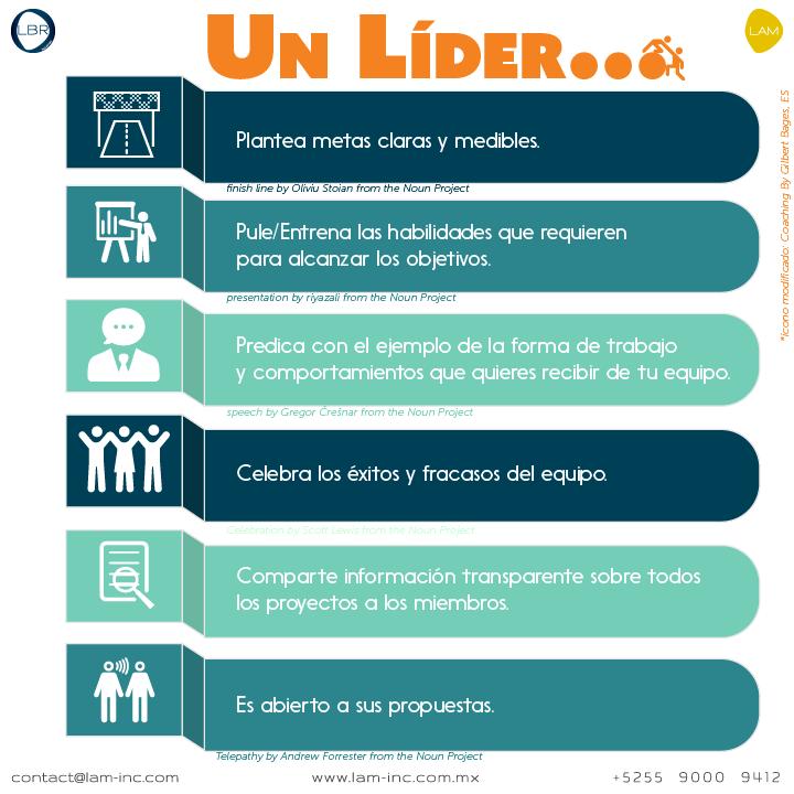 Características de un Líder