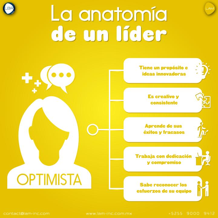 Anatomía de un Líder Optimista