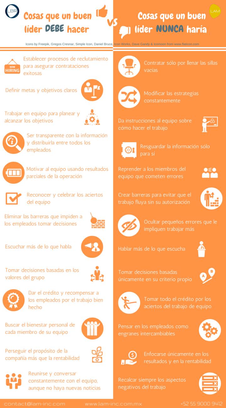 cosas que debes hacer para ser un gran líder