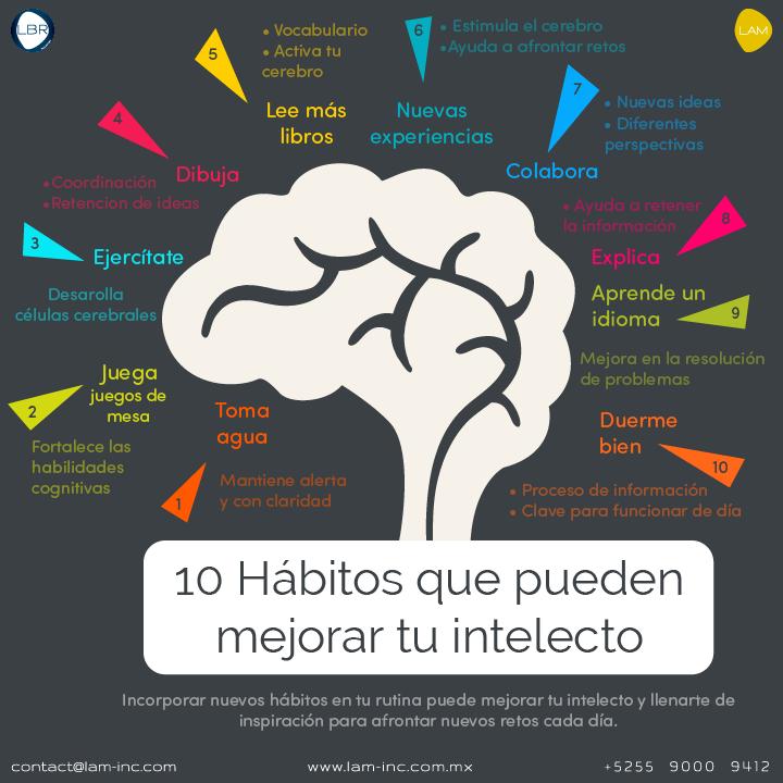 Más Inteligente: 10 hábitos a incluir en la vida diaria