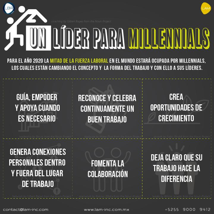 un líder para millennials