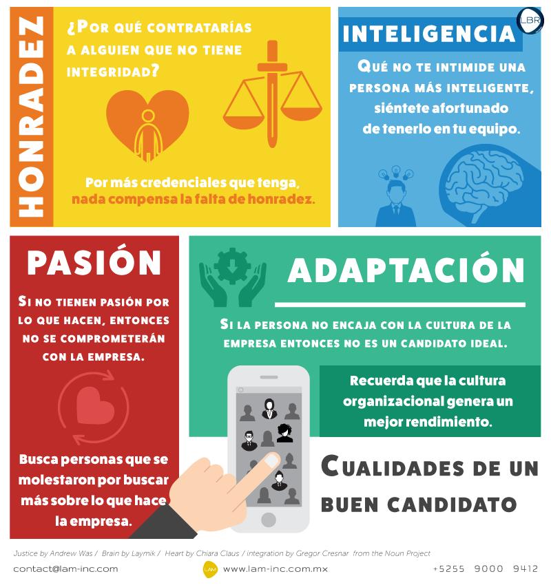 cualidades de un buen candidato