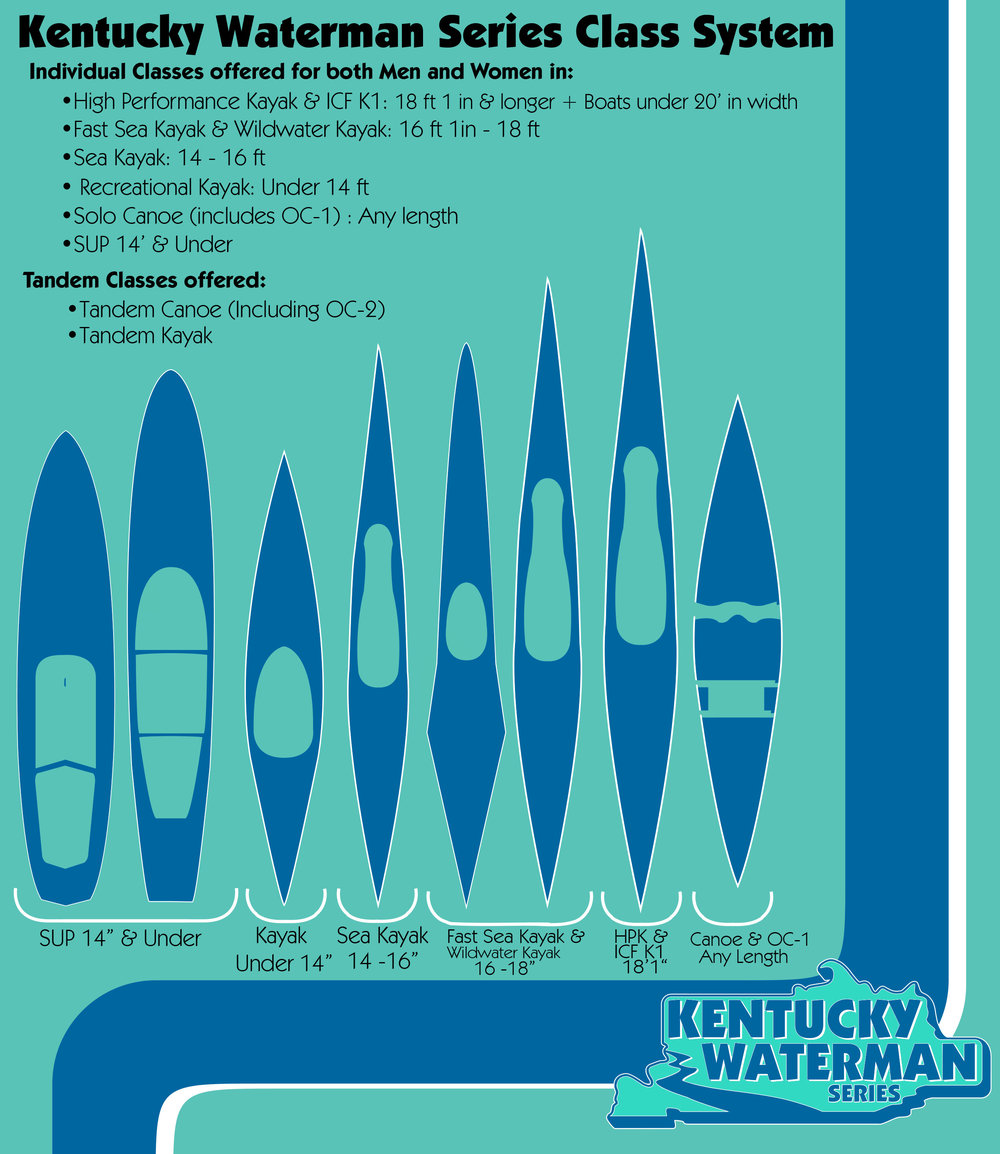 KentuckyWatermanSeriesMediaKit1 copy