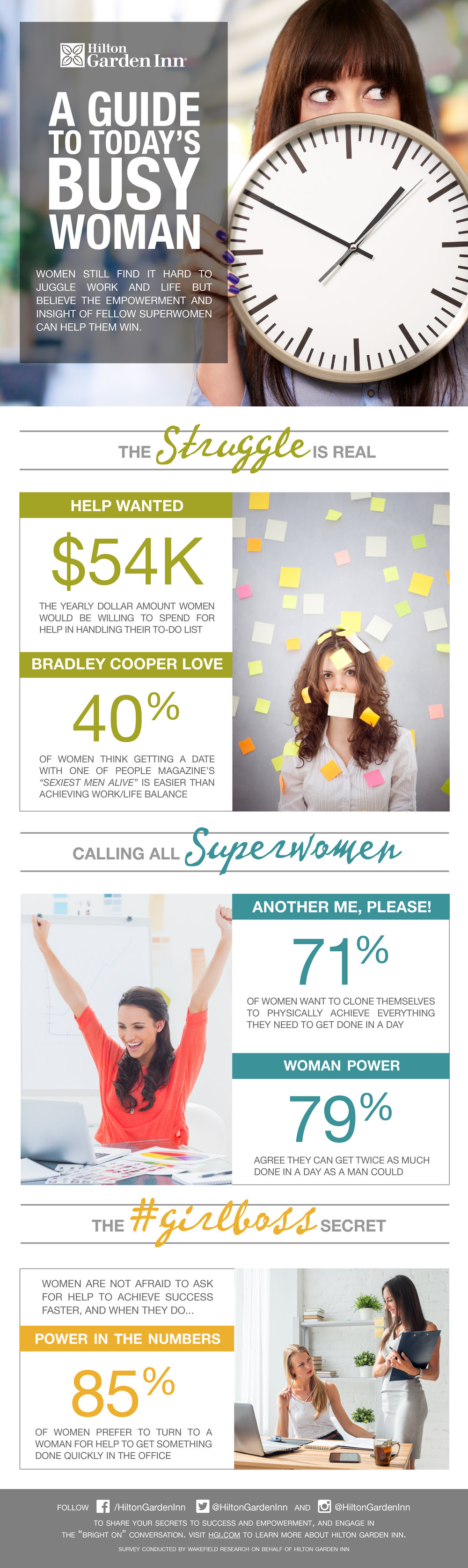 HiltonGardenInn_WomenInfographic.jpg