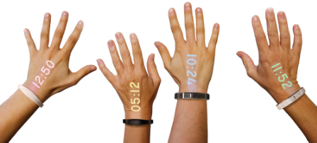 Ritot New Technology 2015 BritWit