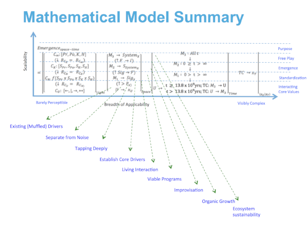 mathemtical model summary.png