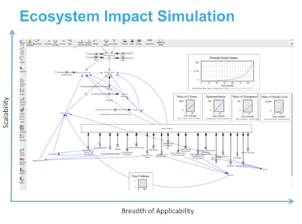 ecosystem simulation.png