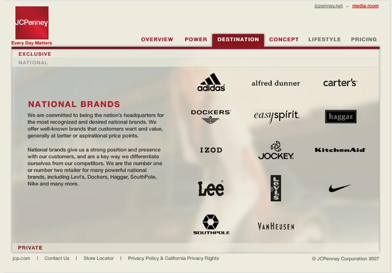 brands_f1_c3.jpg