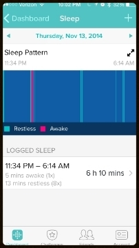 My Fitbit Analysis using the iOS App.