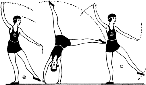 How to Cartwheel from the  Art of Stage Dancing , 1925