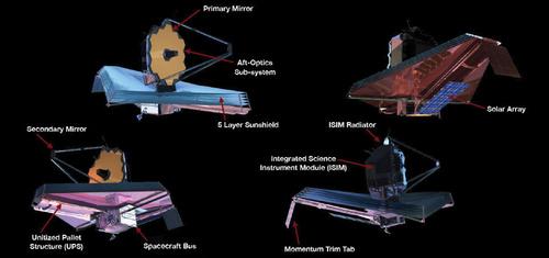 Рисунок 6: Космический телескоп Джеймса Вебба. Кредит: Wikimedia Commons.