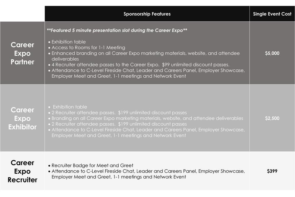Career Expo Sponsorship.jpg