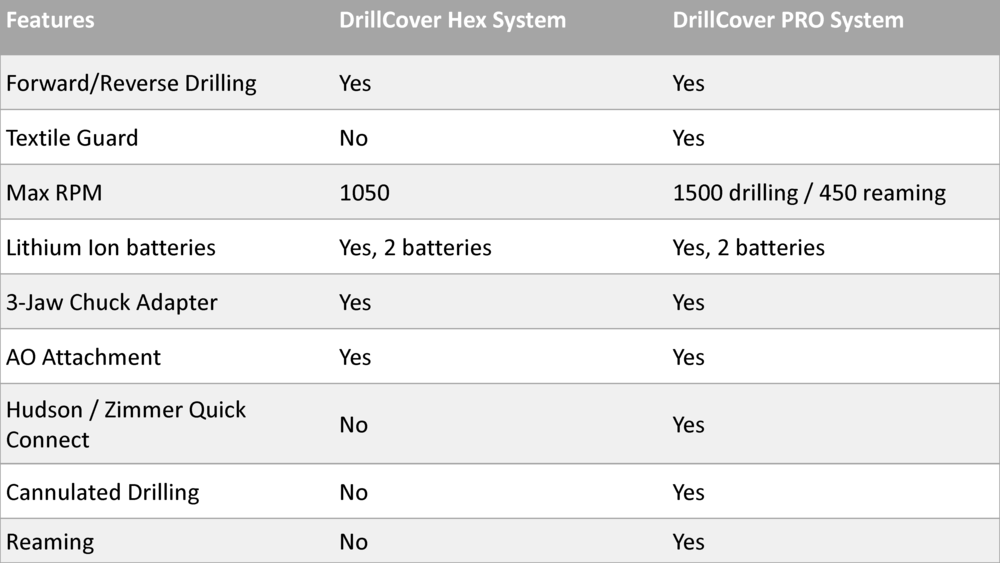 Tables options for website.png