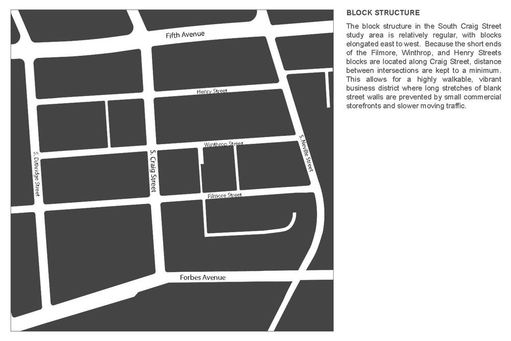 block structure.jpg