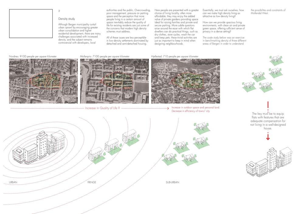 Urban sprawl.jpg
