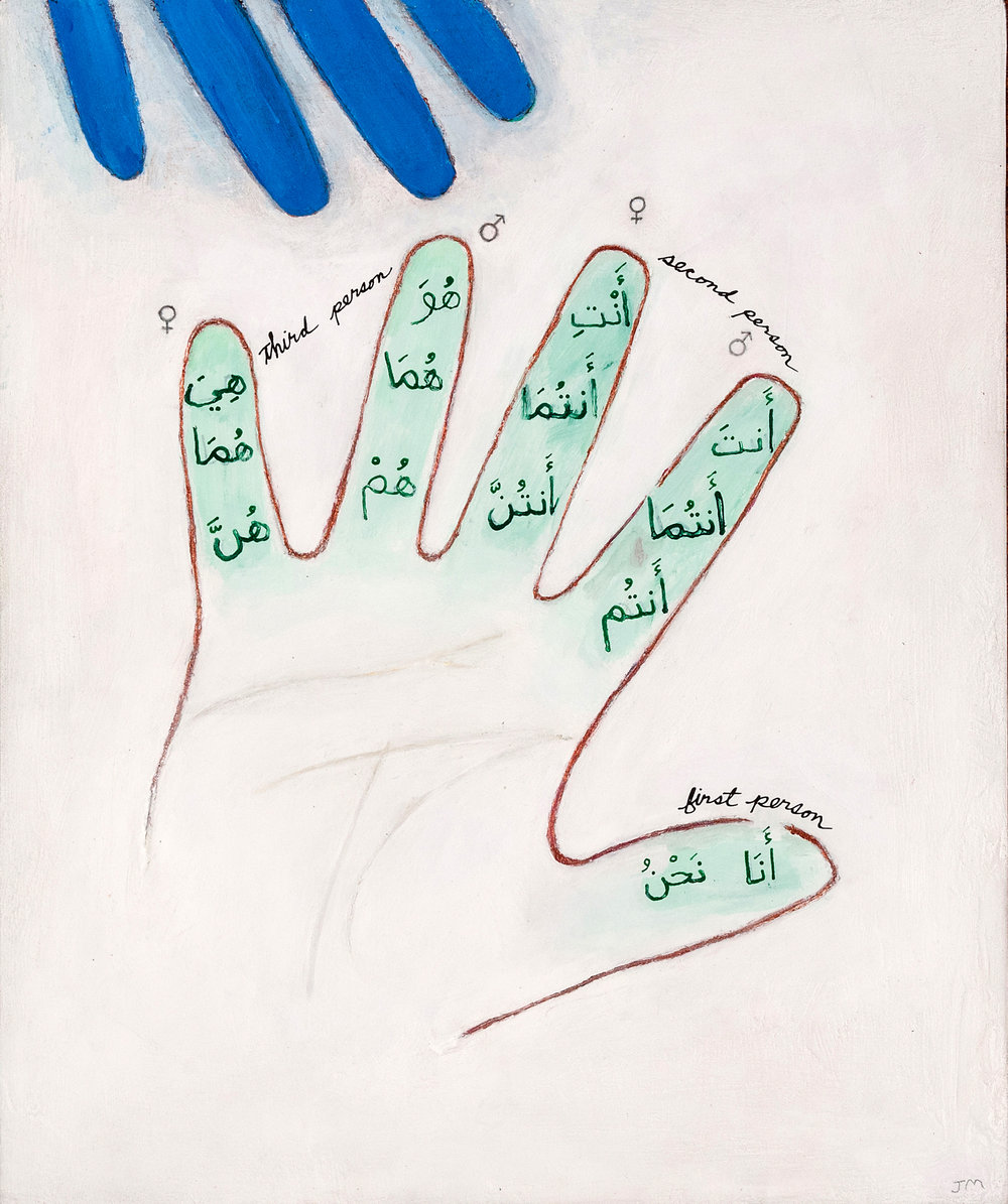 Joel Moskowitz,  Reaching for the Arabic Nominative Pronouns , Acrylic on wood panel, 12x10