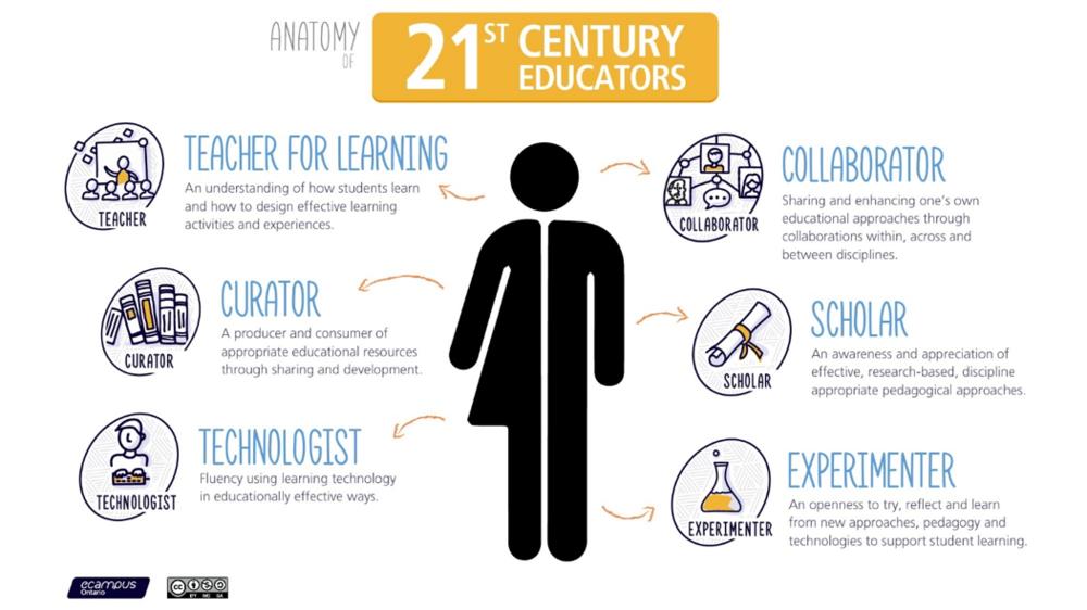 21st-Century-Educator.png