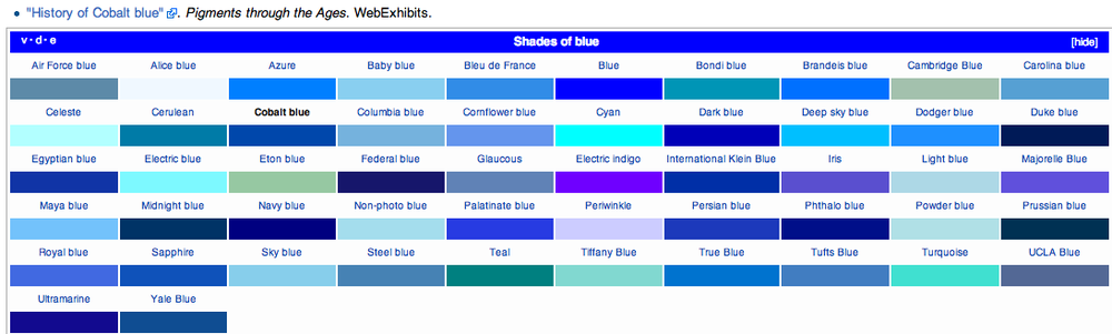 The Cobalt Blue Family, Courtesy of Wikipedia