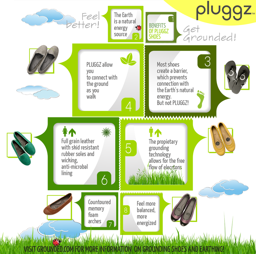Benefits of Pluggz Earthing/Grounding Footwear