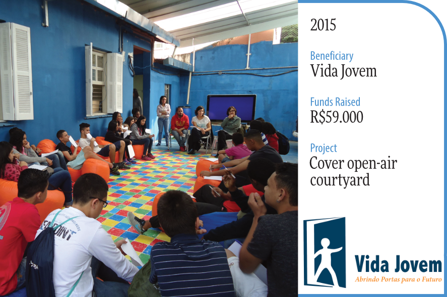 2015 Vida Jovem Gala Donor Recap.png