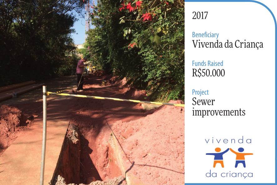2017 Vivenda da Crianca Gala Donor Recap.png