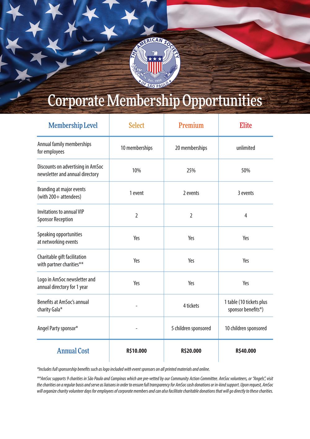 Corporate Membership whitepaper_1 (1).png