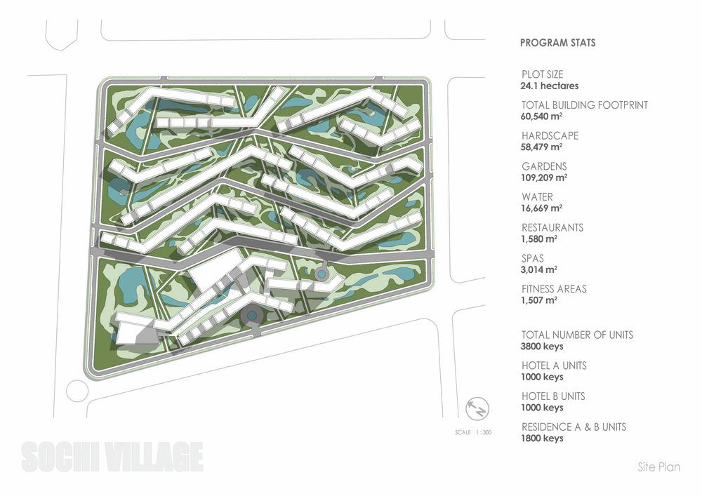 Sochi Olympic Village Site Plan