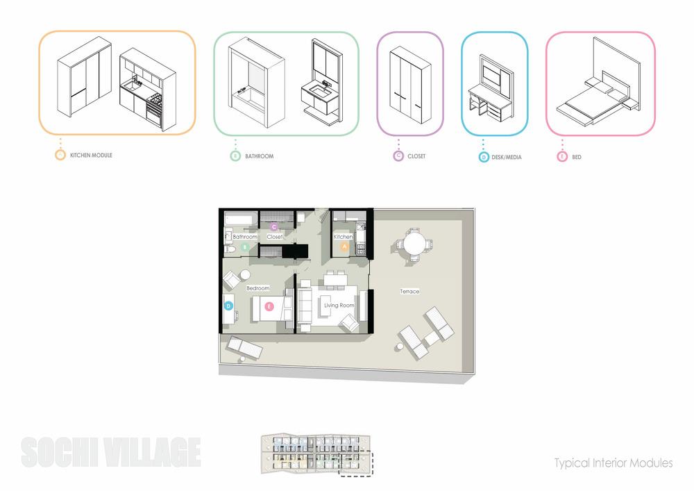 Sochi Olympic Village Typical Interior Modules