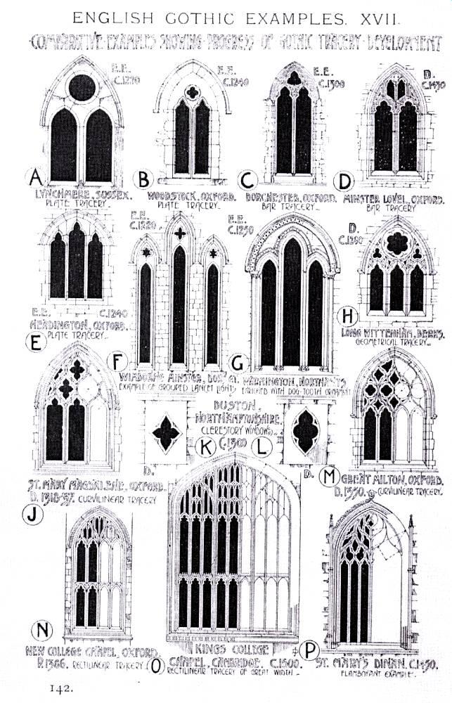 gothic arches.jpg
