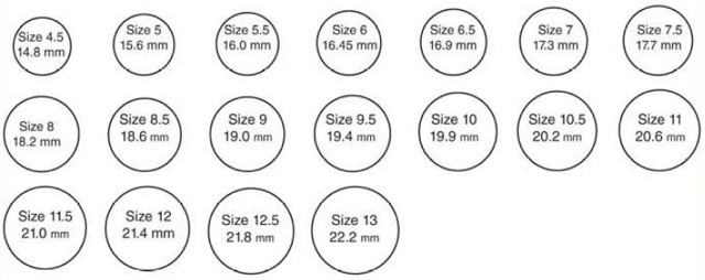 graphic regarding Printable Ring Sizes named Ring dimensions chart for females : Amc theaters woodlands tx
