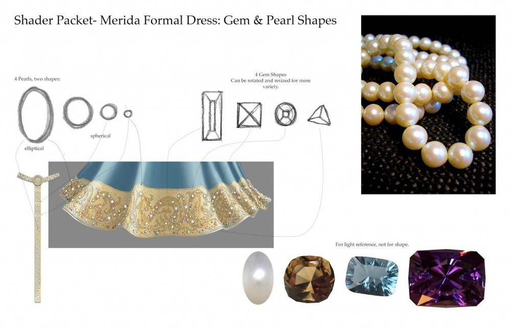 Shading Art Director Tia Kratter created this packet about Merida's formal dress hem to help shading artists replicate the look and design in the computer. Image by Disney/Pixar. All rights reserved.