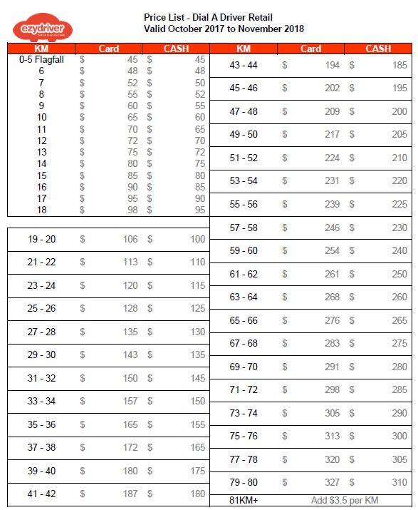 Per KM price list -