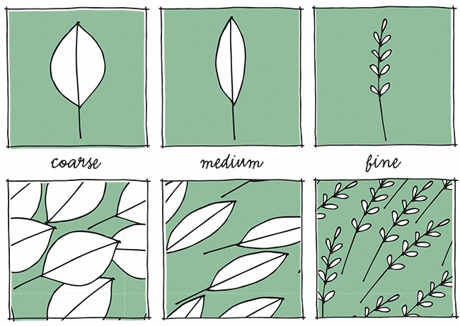 leaf+textures.jpg