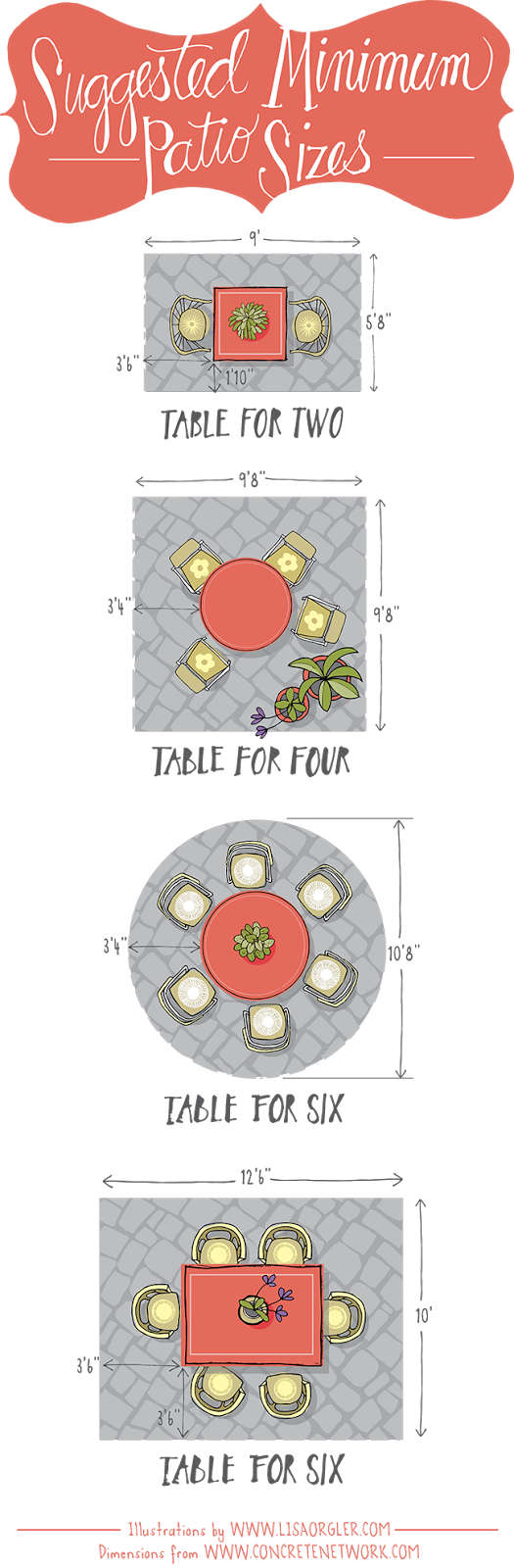 Patio+sizing.png