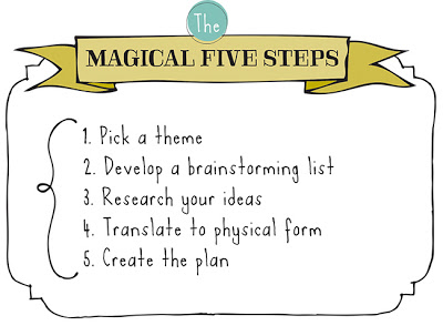 the+five+steps.jpg