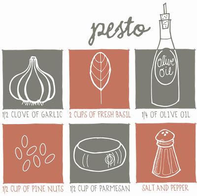 Pesto+Recipe.jpg