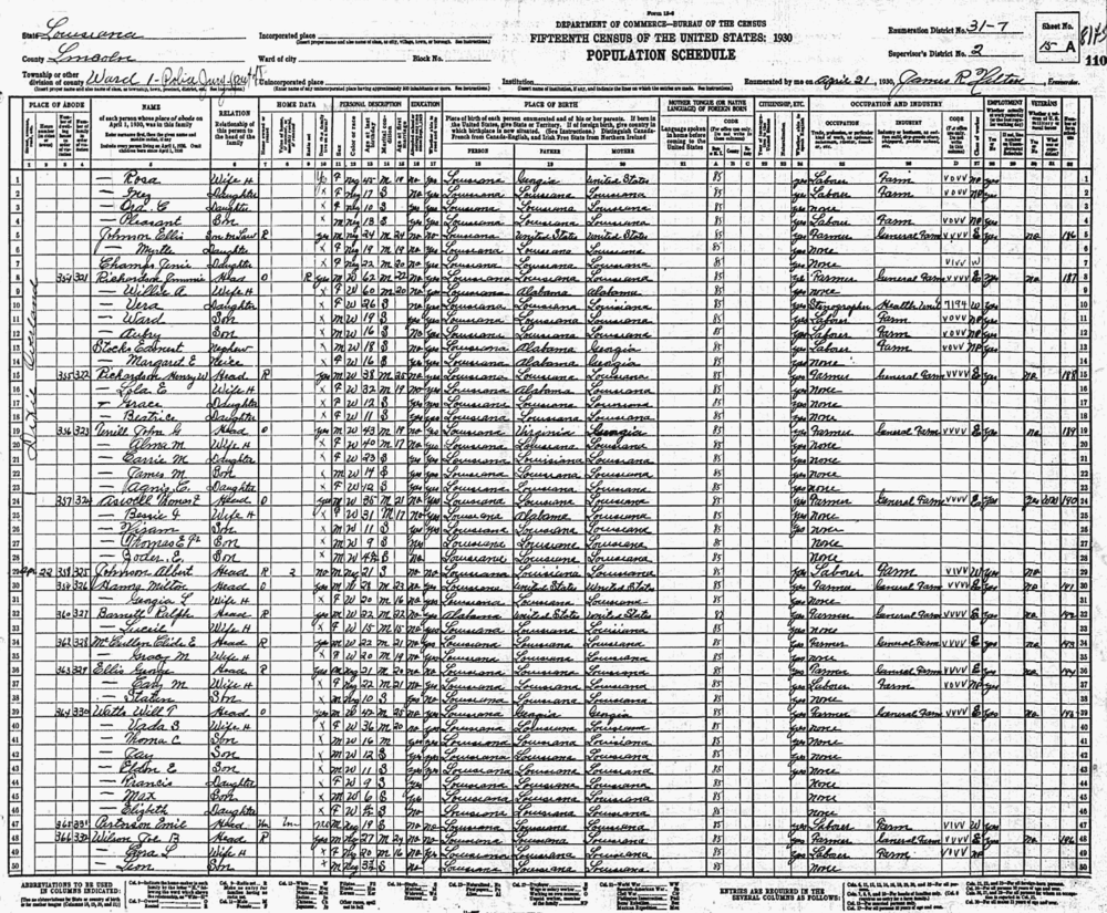 1930 Census data, Lincoln Parish.