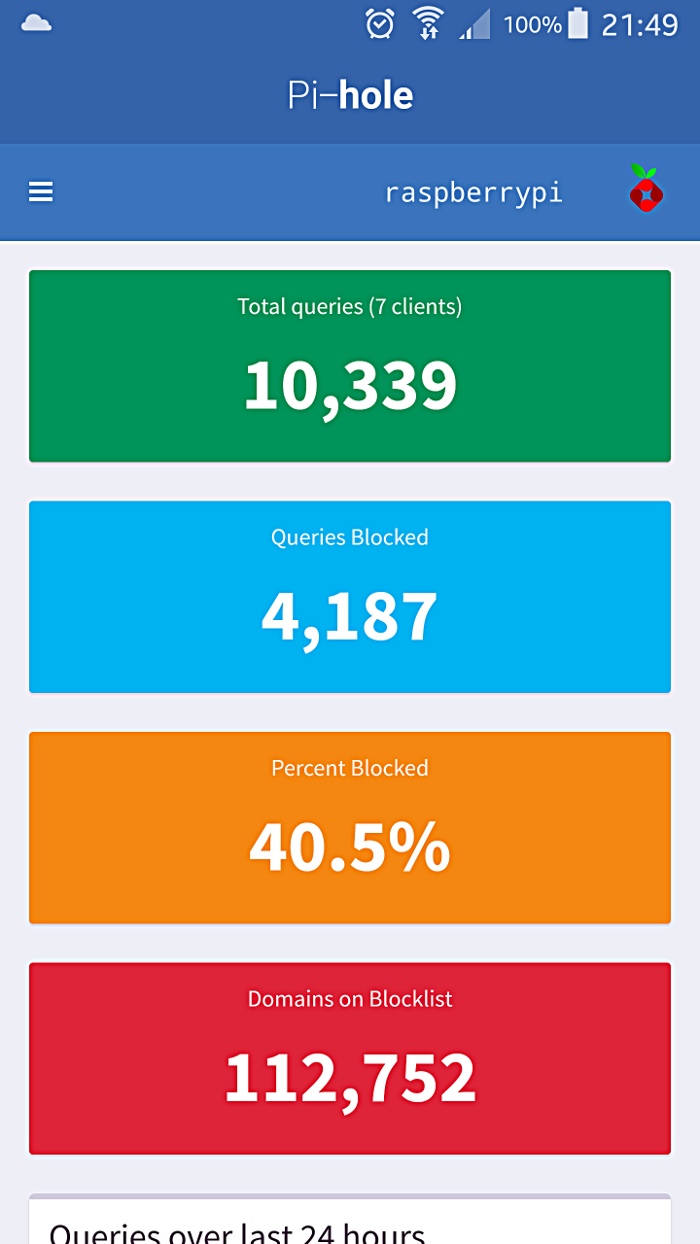 Pi-Hole dashboard stats: 10,339 queries, 4,187 of which were blocked (40.5%).