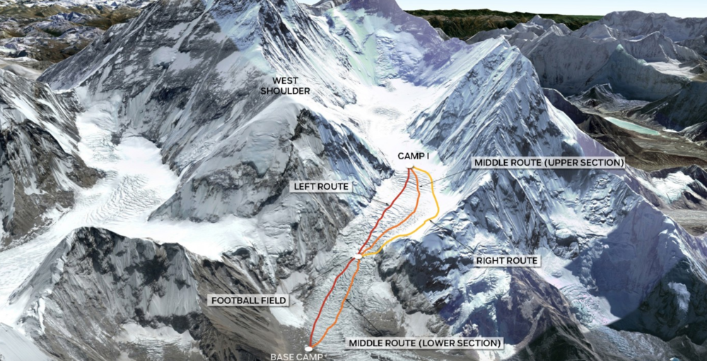Everest 2015: Everything You Need to Know