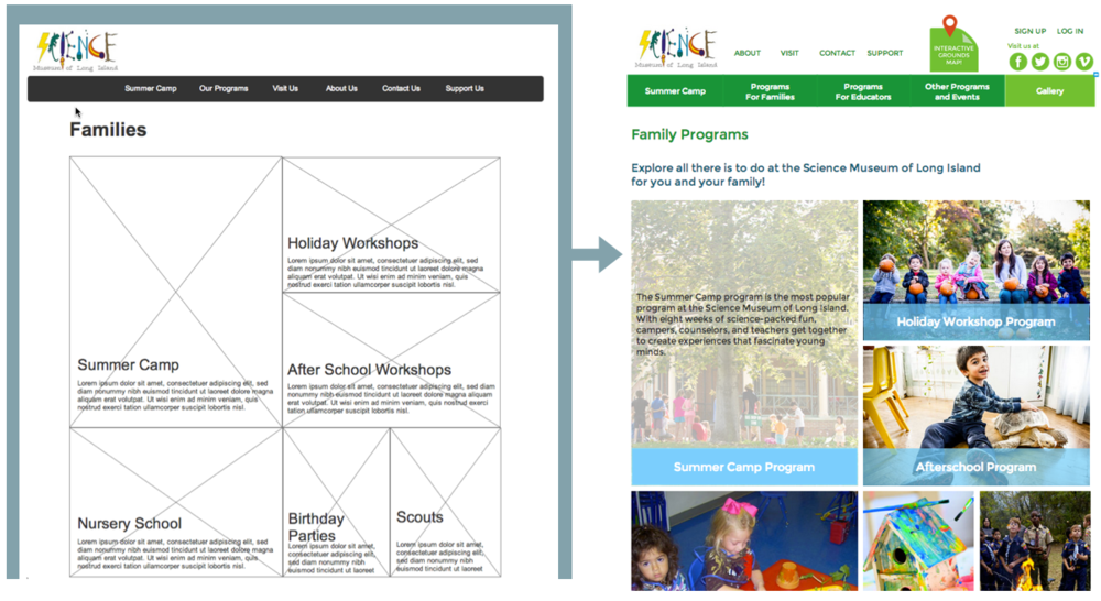 """The """"before and after"""" of the family overview page getting """"painted"""""""