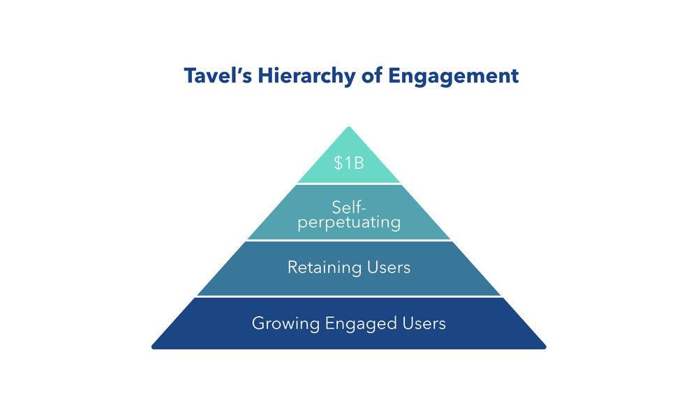 Lean Mobile Engagement.001.jpeg