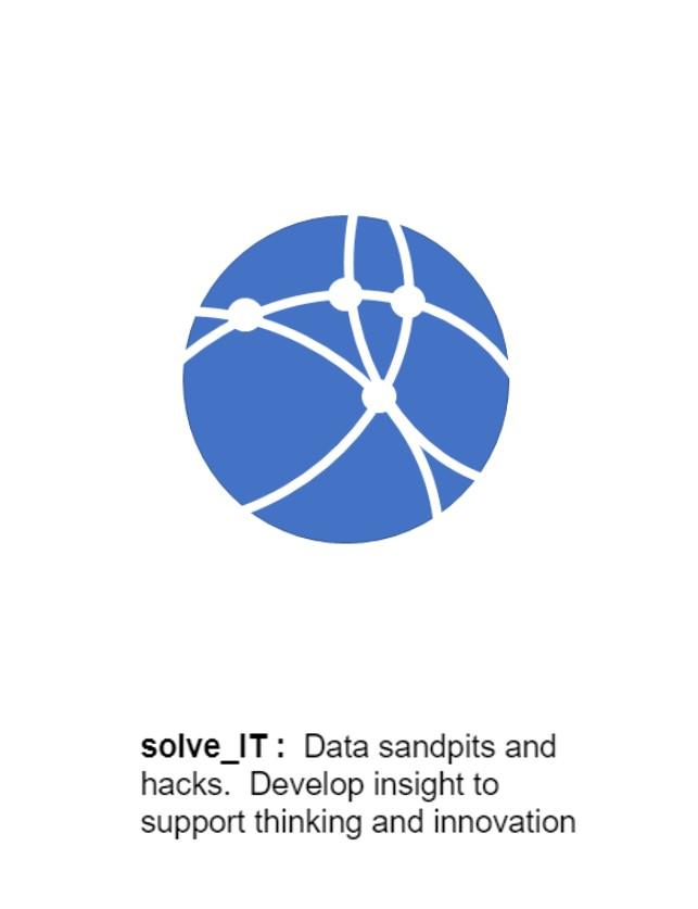 Solve ITd2.jpg