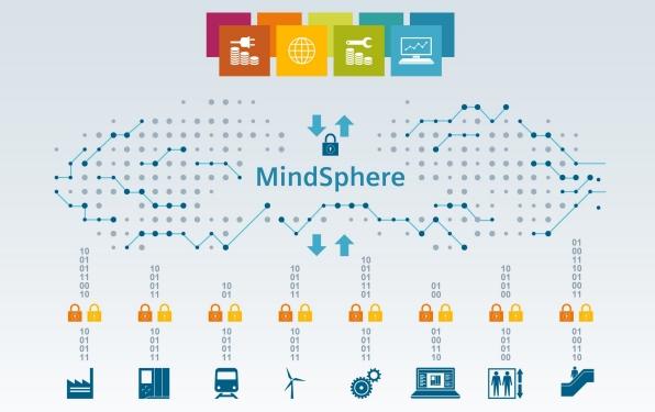 7384-03-mindsphere-grafik-170406-1-v-2.jpg